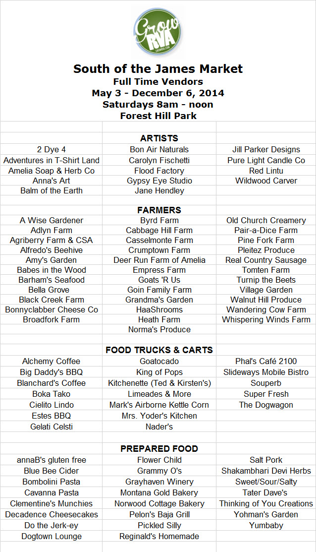 South of the James Market full time vendor list