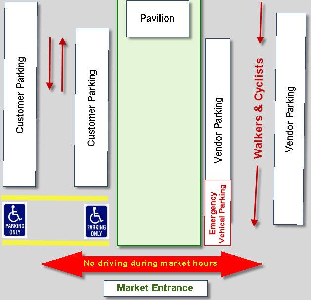parking diagram2